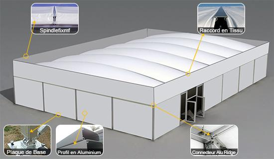 serie-thermo-shelter-tente